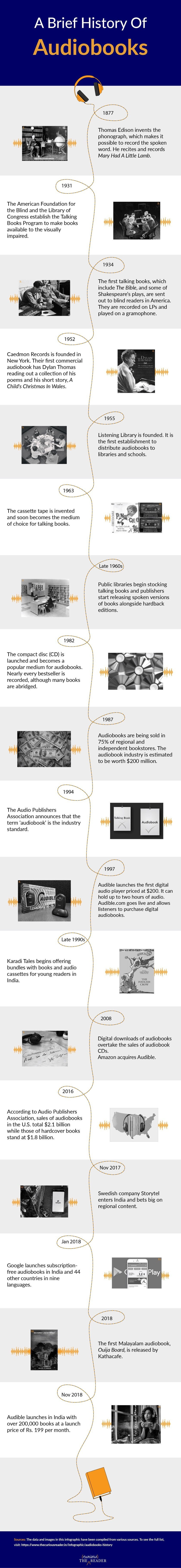 A brief history of audiobooks - full infographic