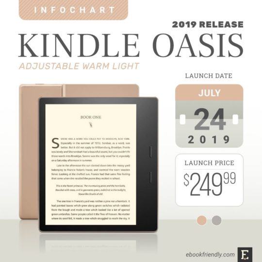 Kindle Oasis 3 (2019) with warm light control – full tech specs