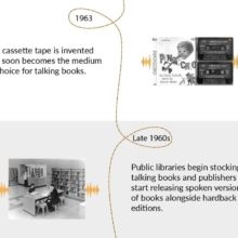 History of audiobooks - 60s