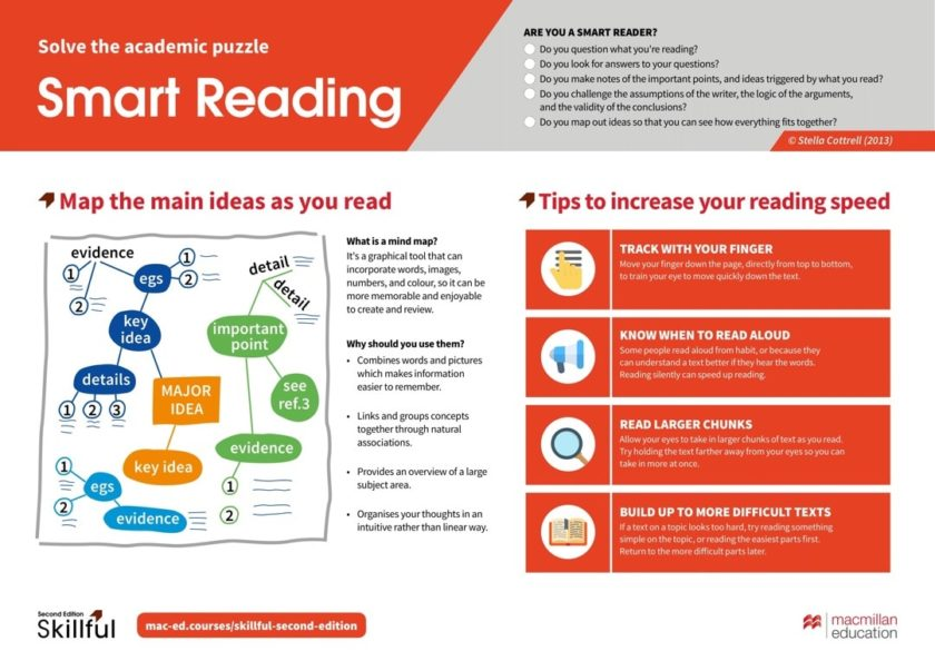 Quick tips for smarter reading - full infographic