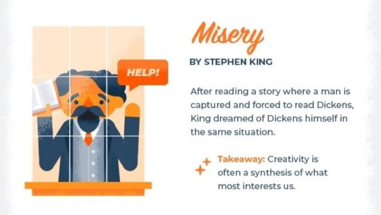 Famous books that began as dreams - Misery by Stephen King