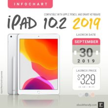 Apple iPad 10.2 2019 release - full tech specs