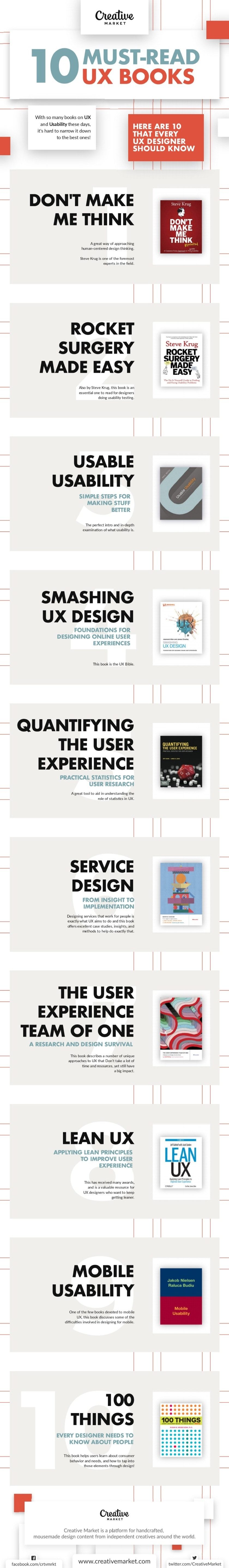 10 best books on UX and usability - full infographic