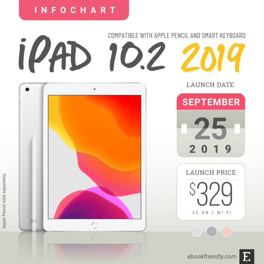 iPad 10.2 2019 release - full tech specs
