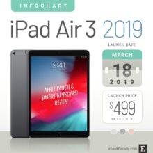 iPad Air 3 tech specs, 2019 model 10.5-inch
