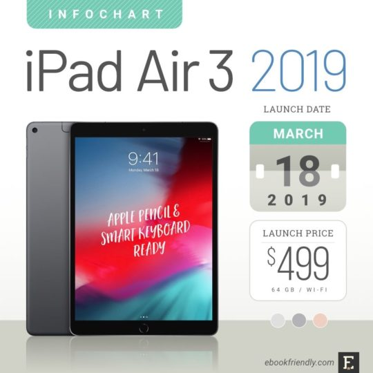 iPad Air 3 tech specs, 2019 model 10.5-inch