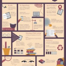 Reading in the 21st century - full infographic