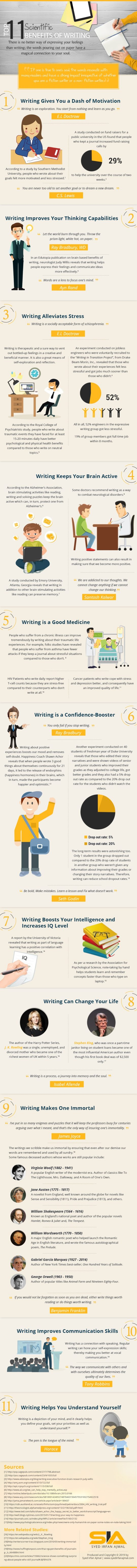 Science backed benefits of writing - full infographic