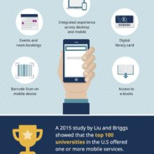 How mobile devices can help modern libraries - infographic