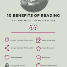 Top 10 reasons why you should read books every day - full infographic