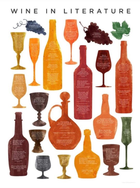 Wine in literature poster - best gifts for him