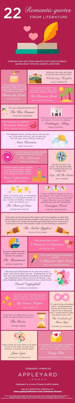 Romantic quotes from literature - full infographic