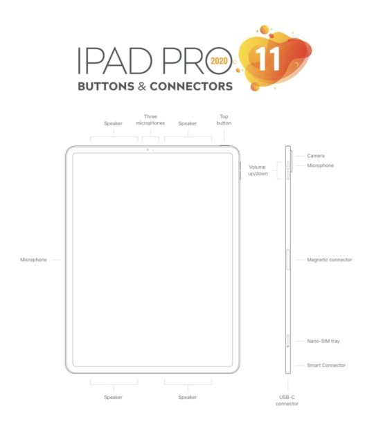 Apple iPad Pro 11-inch (2020) - buttons and connectors