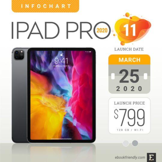Apple iPad Pro 11-inch 2020 release - full tech specs