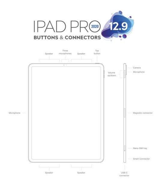 Apple iPad Pro 12.9 2020 release - buttons, connectors, speakers