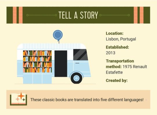 Coolest bookmobiles libraries on wheels - Tell a Story
