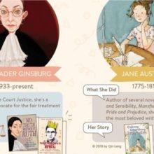 Exceptional women featured in Harper Kids books
