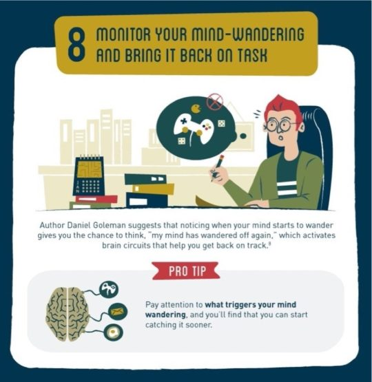 How to focus wandering mind - infographic introduction