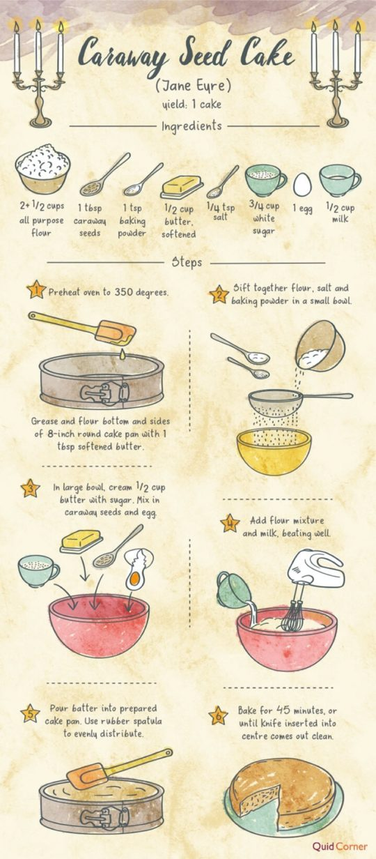How to make caraway seed cake from Jane Eyre