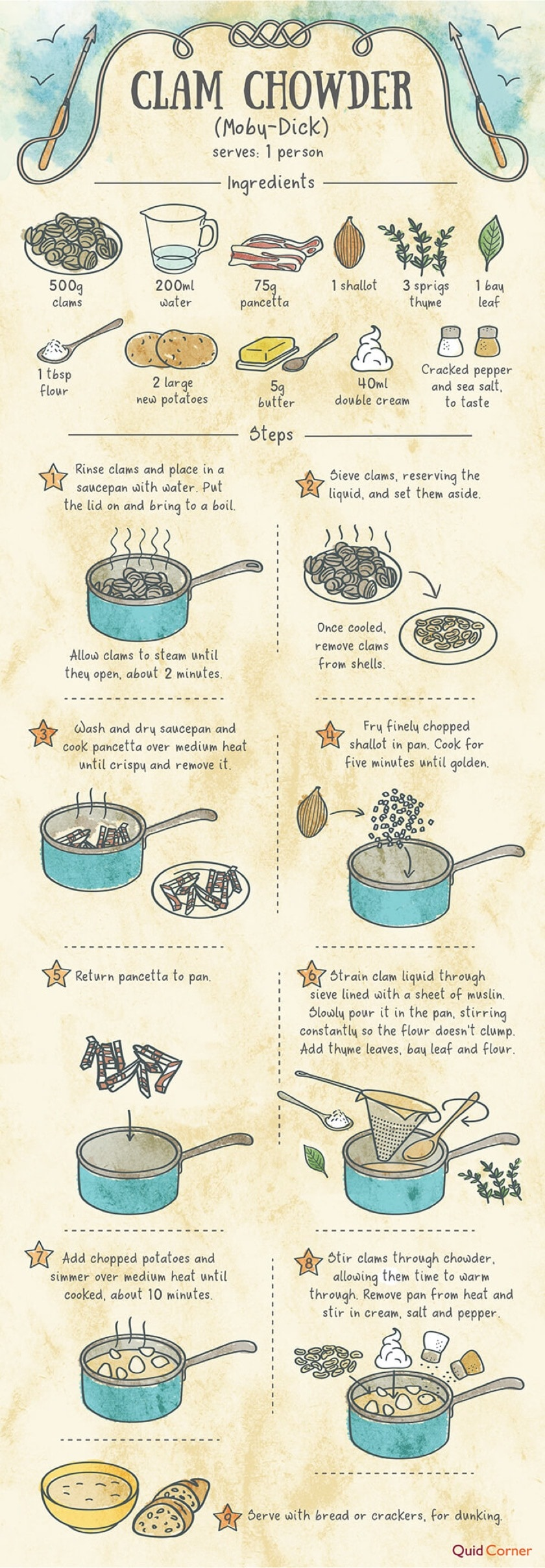 How to make clam chowder from Moby-Dick