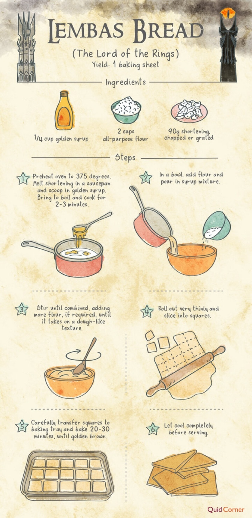 How to make lembas bread from The Lord of the Rings