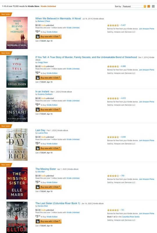 Kindle Unlimited - list of most downloaded books