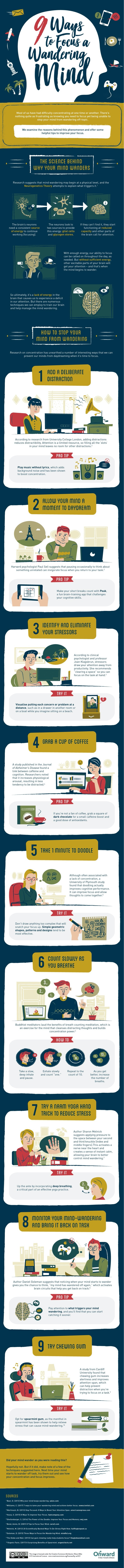 Proven ways to focus wandering mind - full infographic