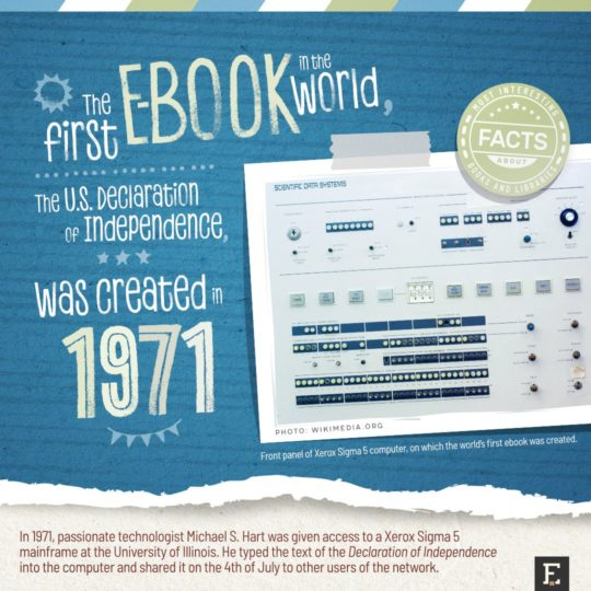 The first ebook in the world - best facts about books