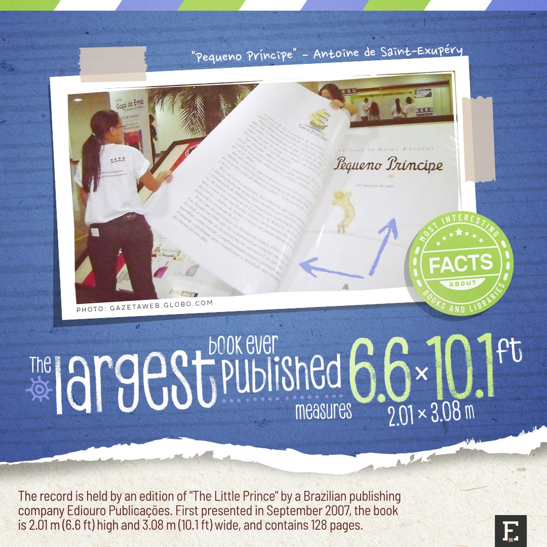 The largest book ever published - facts about books