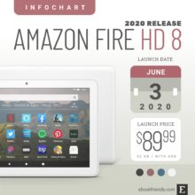 Amazon Fire HD 8 tablet, 2020 release, 10th generation
