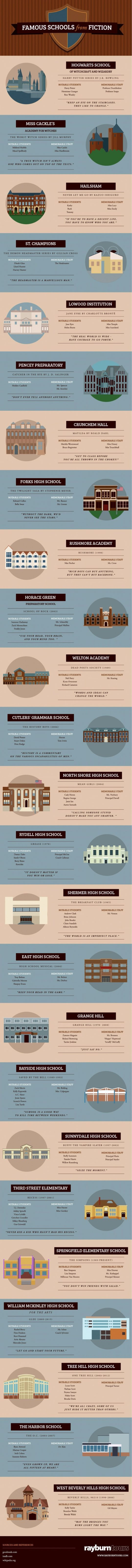 Hogwarts and other famous schools from fiction - full infographic