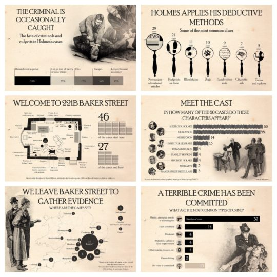 Sherlock Holmes by the numbers