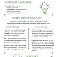 Why books audiobooks and reading - full infographic