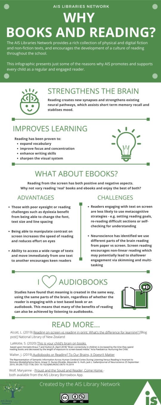 Why books, ebooks, and audiobooks  - full infographic