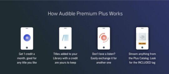 How Audible Premium Plus works