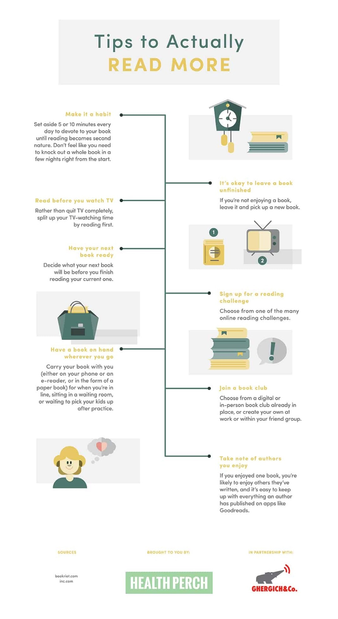 Quick tips to read more books - full infographic