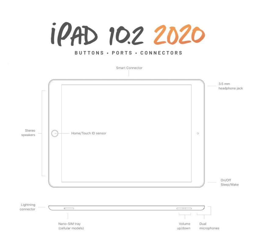 iPad 10.2 2020 - buttons ports connectors
