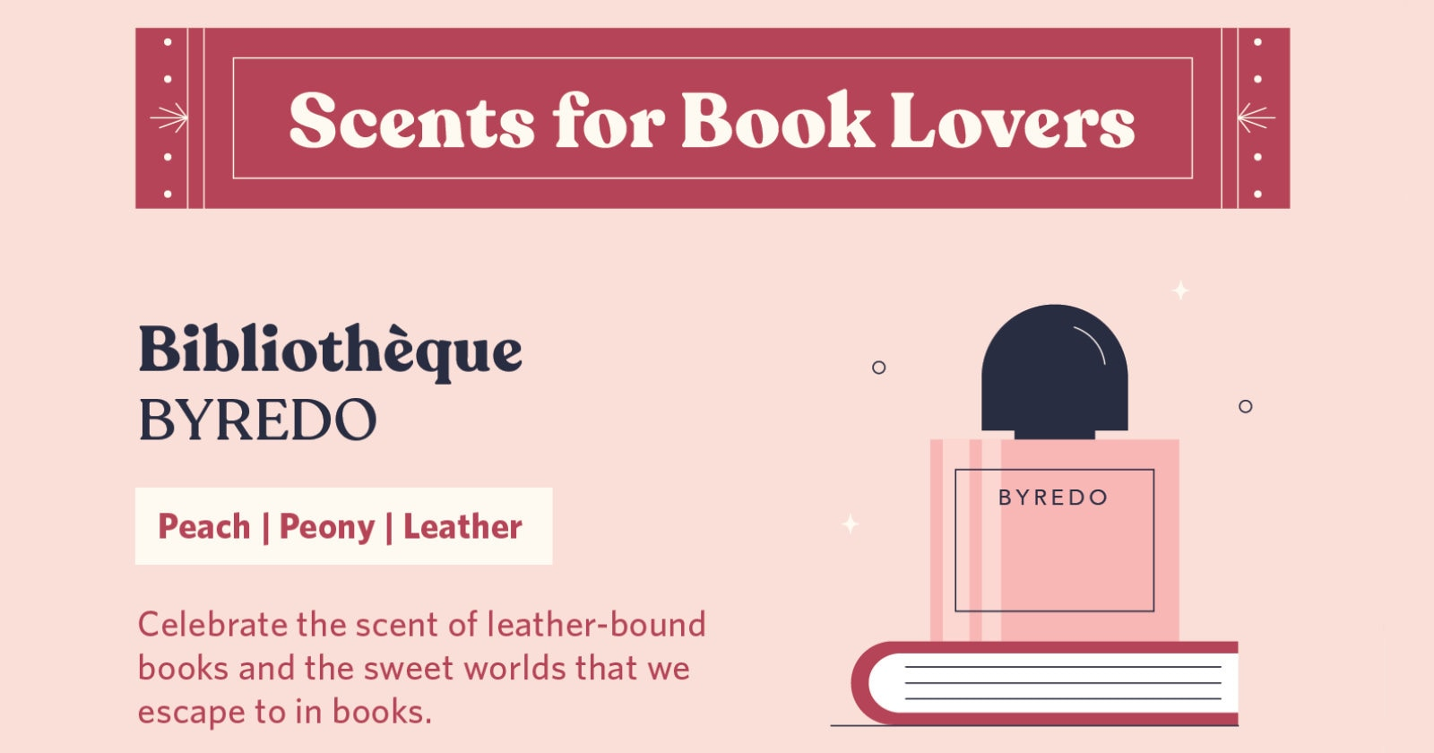 Best book inspired perfumes infographic preview