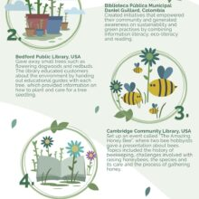 Green libraries help environment - full infographic