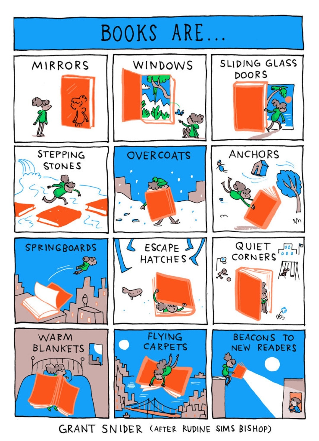 Books Are - a cartoon by Grant Snider