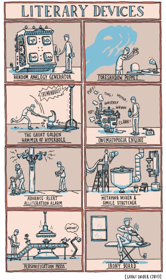 Literary devices cartoon by Grant Snider