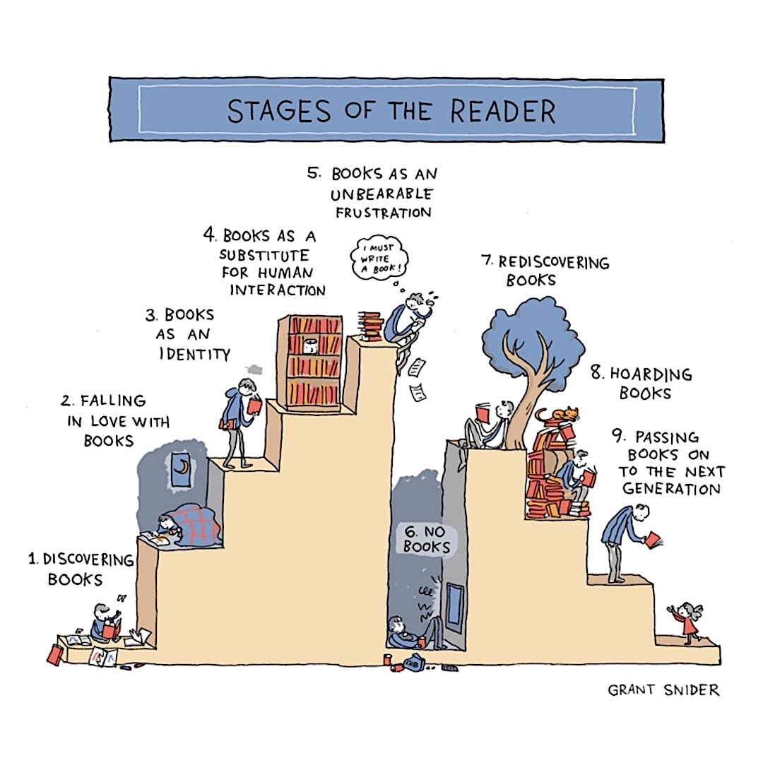 Stages of the Reader - Grant Snider - best cartoons about reading