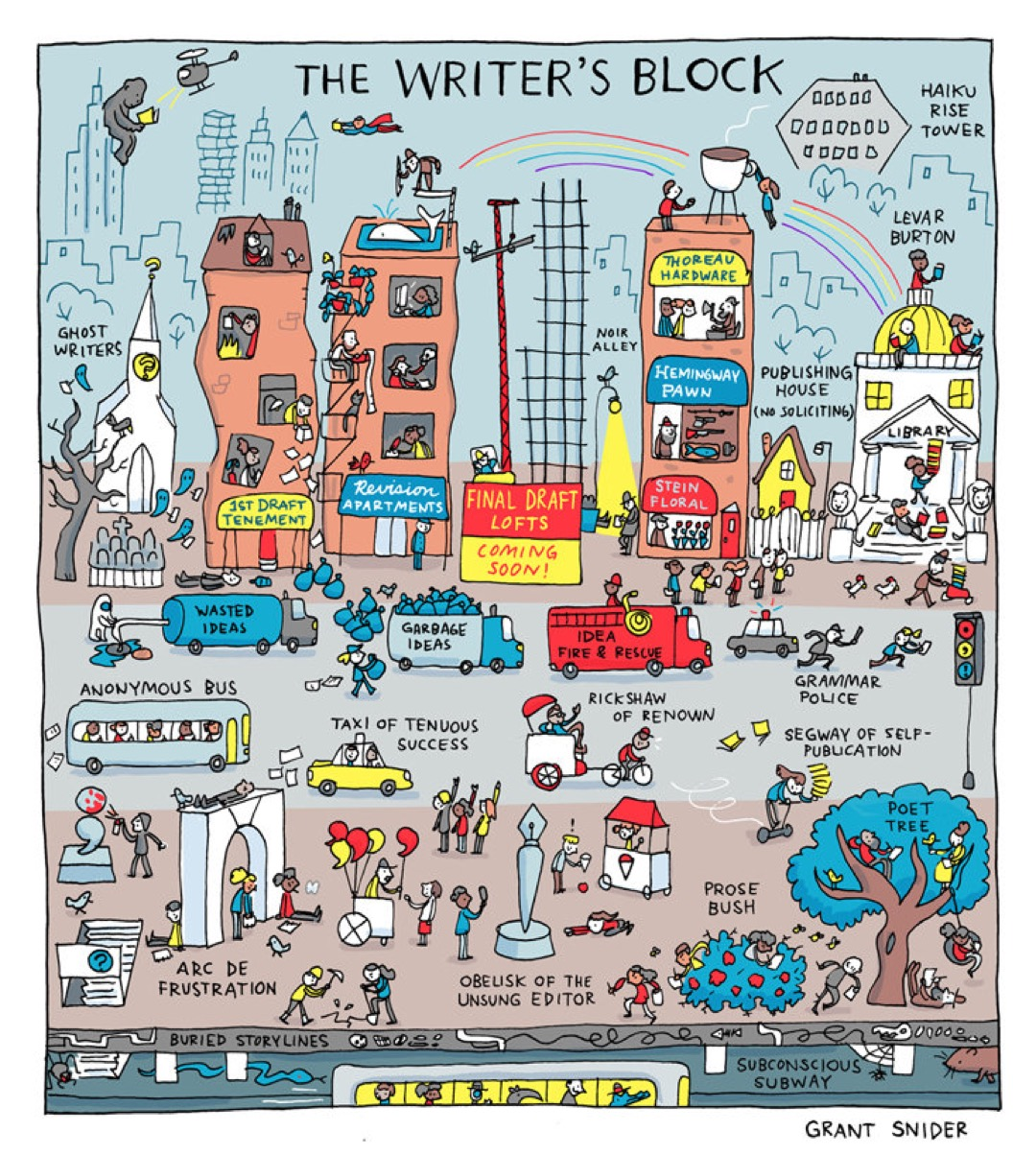 The Writer's Block cartoon by Grant Snider - best about books