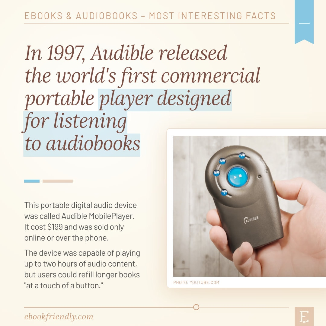 Audible first player for audiobooks 1997