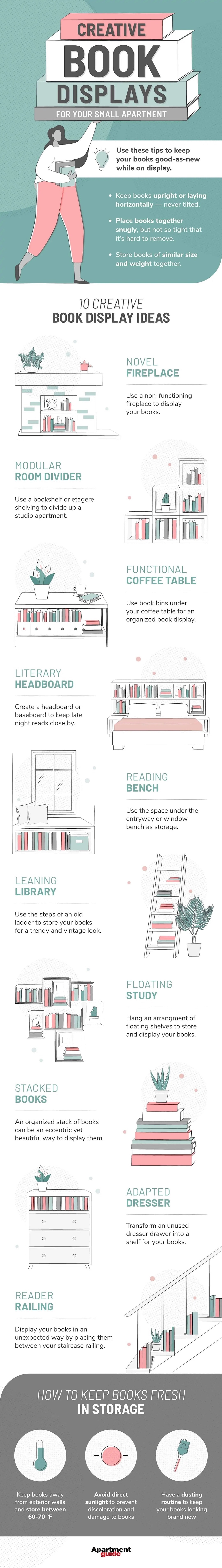 Creative ideas to store your books - full infographic