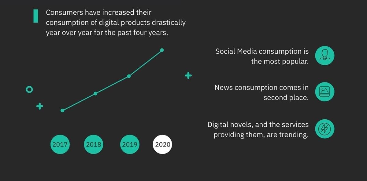 Digital books the future of reading