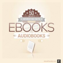 50 most interesting facts about ebooks and audiobooks, illustrated