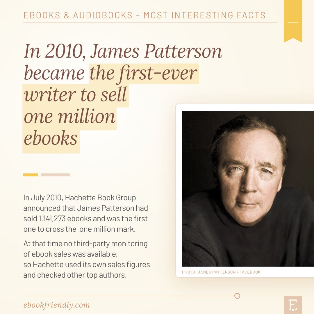 James Patterson first author one million ebooks 2010