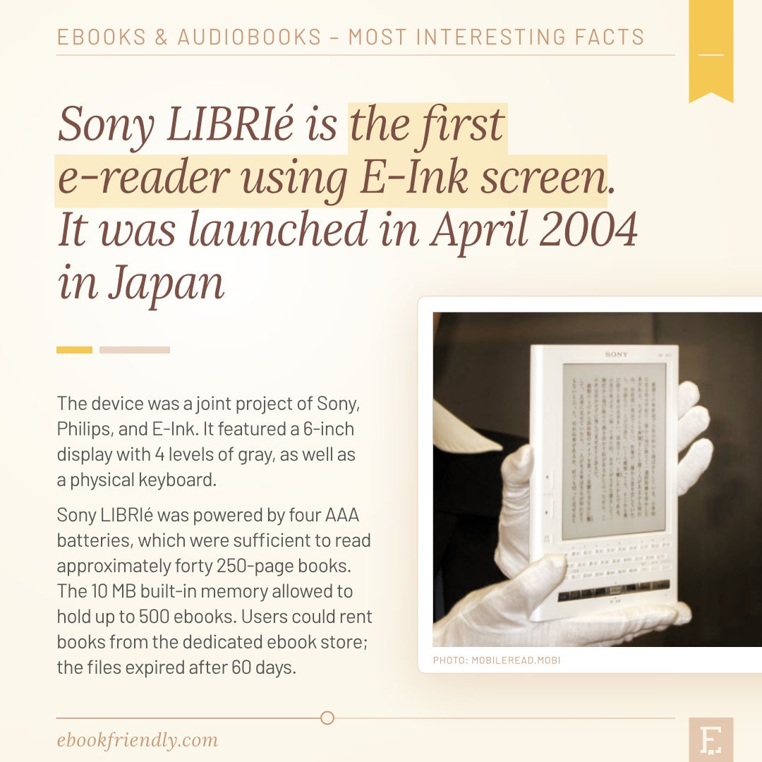 Sony Librie first e-reader E-Ink screen 2004