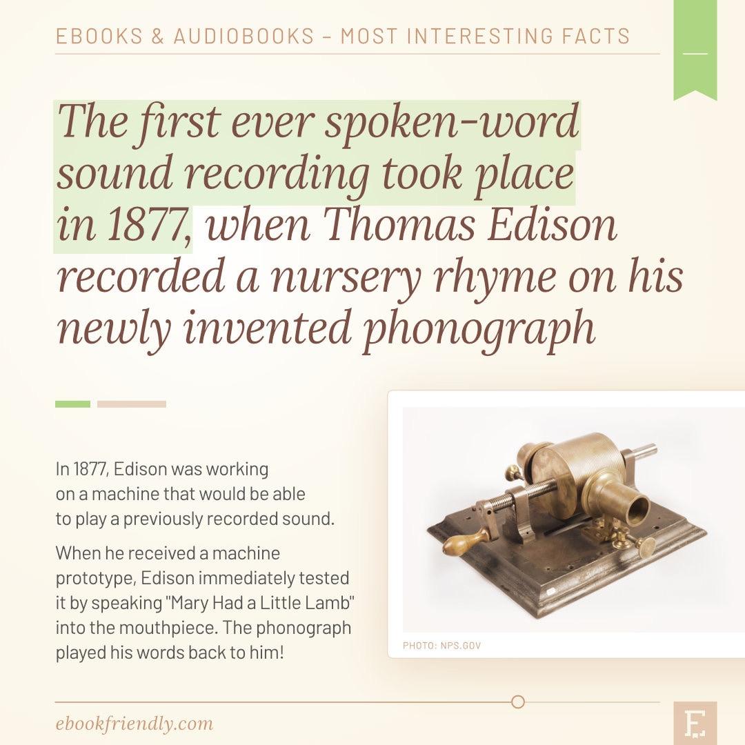 Thomas Edison phonograph - first spoken-word recording 1877
